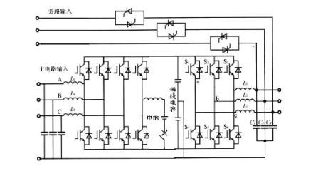 高频机通常由IGBT高频整流器,电池变换器,逆变器和旁路组成,IGBT可以通过控制加在其门极的驱动来控制IGBT的开通与关断,IGBT整流器开关频率通常在几K到几十KHz,甚至高达上百KHz,相对于50Hz工频,称之为高频UPS。典型的高频机拓扑如下:     图4、高频UPS拓扑图   高频UPS整流属于升压整流模式,其输出直流母线的电压一定比输入线电压的峰峰值高,一般典型值为800V左右,如果电池直接挂接母线,所需要的标配电池节数达到67节,这样给实际应用带来极大的限制。因此一般高频UPS会单独配