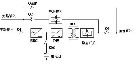 维修旁路空开q3bp,输出隔离变压器和逆变静态开关,蓄电池组以及输入q1