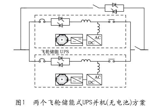 1 两个飞轮储能式ups并机(无电池) 两个飞轮储能ups并机(无电池)方案
