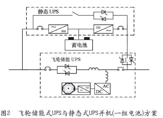 保证负载的正常供电,此方案可以有效避免电池频繁的充放电,延长使用