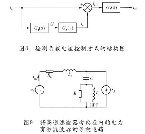 从结构图可以看出,该控制方式为一个开环控制系统