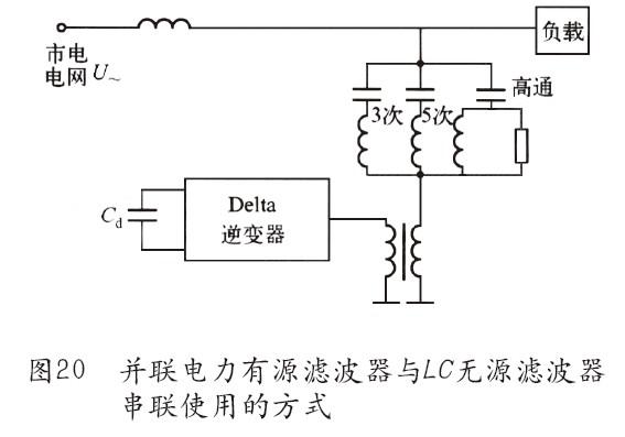 控制电路由谐波电流检测电路、直流侧电源电压控制电路和PWM控制电路三部分组成。控制电路实时地检测市电电网的输入电流ia、ib、ic,并同负载侧电压uaL、ubL、ucL一起输送到pq计算器,计算出有功功率分量p和无功功率分量q,p、q通过高通滤波器得到有功功率的交流分量pn和无功功率的交流分量qn,p通过低通滤波器得到有功功率的直流分量p-。p-与表征直流侧电源电压Udc变化量Udc的p-的引入是为控制Udc保持稳定。而pn和qn的引入是为了通过in计算器得到谐波电流ian、ibn、icn,再乘以
