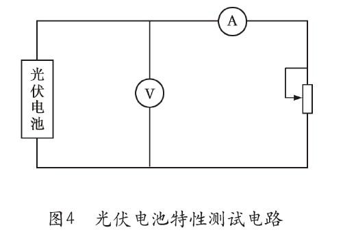 通过对光伏电池板直接串联时模拟阴影条件的性能测试