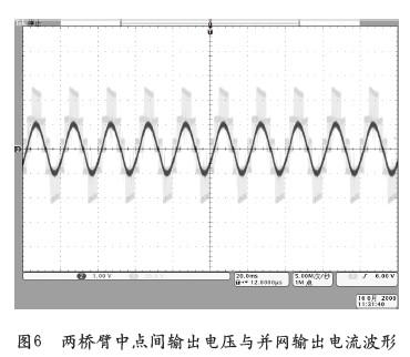其中正弦波形为输出交流电流的波形,幅值1a.