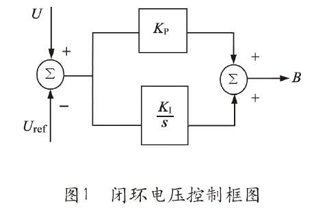 配电系统61静止无功补偿器控制策略的研究