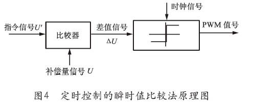 delta逆变器在ups中的应用(上)