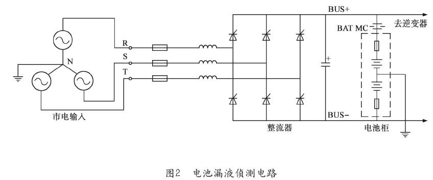 ups供电系统在电力行业机房的应用