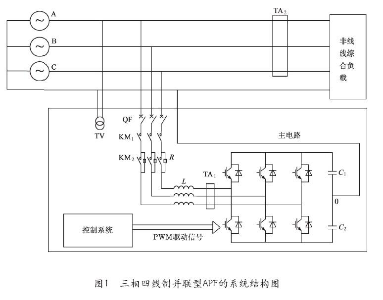 控制系统硬件电路设计