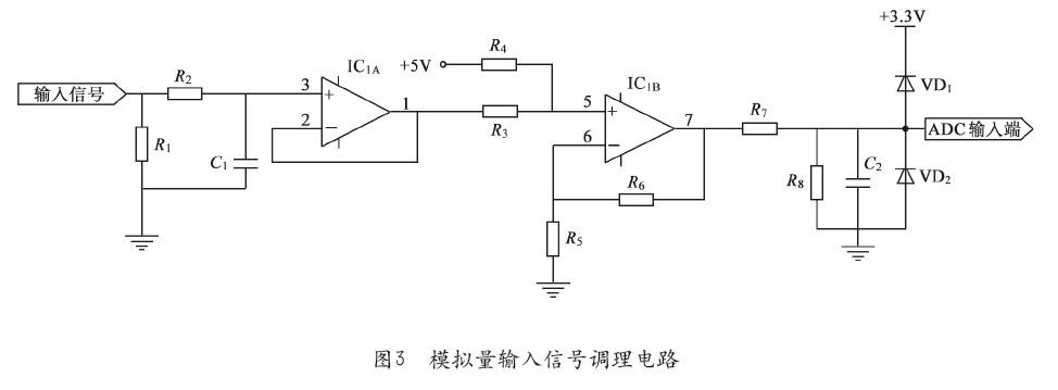 控制系统部分主要是以DSP和CPLD为核心,完成数据采集、相位跟踪、指令电流运算、补偿电流跟踪控制、直流侧电压控制、PWM驱动信号控制、系统保护、显示等功能。其中指令电流运算和补偿电流跟踪控制是APF的关键环节,直接影响整机的性能。    3.1 指令电流运算部分   综合考虑各种检测算法的准确性,实时性和复杂性,本文采用改进的瞬时无功功率理论进行指令电流运算。即先求出其零序电流分量,将零序电流分量从各相电流中剔除后,就可以利用三相三线制情况下的ip、iq检测法进行检测,进而求出三相四线制系统中的谐波