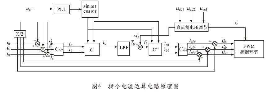 供配电 三相四线制有源电力滤波器软硬件系统的