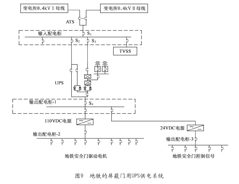 """(4)地铁及轨道交通用串联热备份型""""1+1""""UPS冗余并机供电系统   串联热备份型的""""1+1""""冗余并机UPS供电系统的配置如图8所示。它与传统""""1+1""""UPS冗余并机供电系统的主要区别在于:原来位于由UPS-1和UPS-2所构成的""""1+1""""UPS冗余并机系统的公共交流旁路供电通道上的由三相隔离变压器+无触点式稳压器所组成的隔离型稳压调控系统被更换成一台全隔离型的双变换在线式UPS-3。采用这种设计方案所带"""