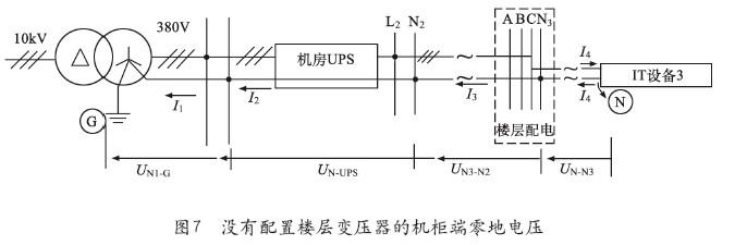 其相应的零地电压等效电路的计算公式如下