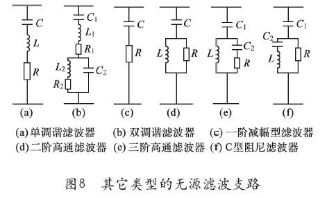 谐波治理与无源电力滤波器 (下)