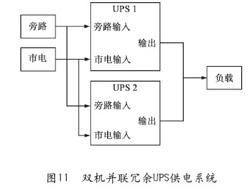 ups及其供电系统可用性的设计