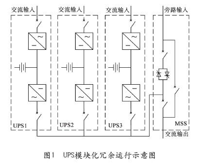 ups模块的主电路框图如图2所示