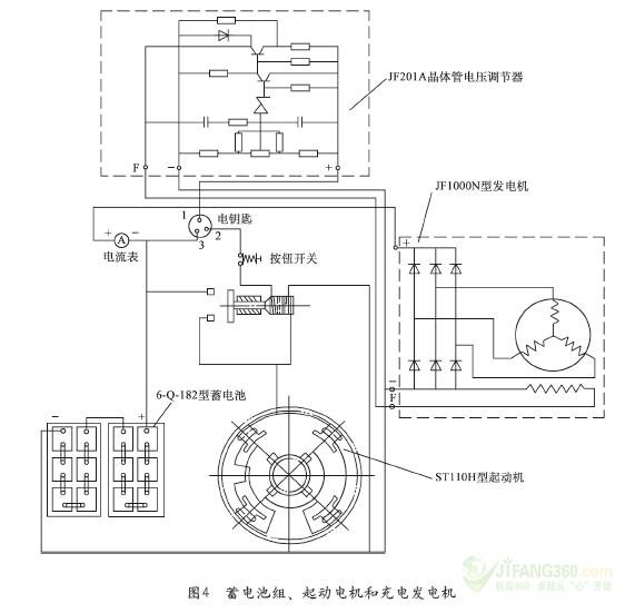柴油发电机组的管理与应用(三)