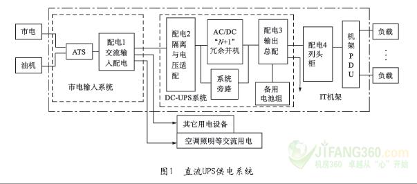 首页 ups&供配电 直流ups供电系统在数据中心机房中的应用分析    1