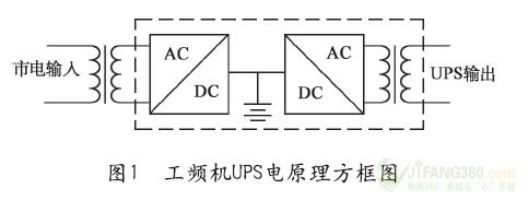 谈工频机ups输出变压器的真正作用