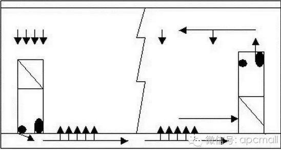 焦耳电路波形图