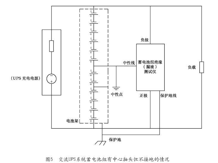 如果交流ups系统的蓄电池组有中心抽头连接中性线且