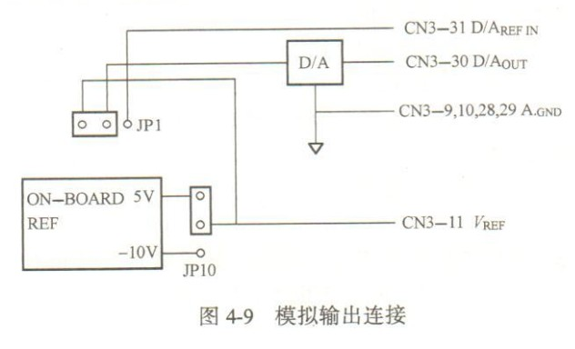 模拟输入/输出信号的种类与接线方式