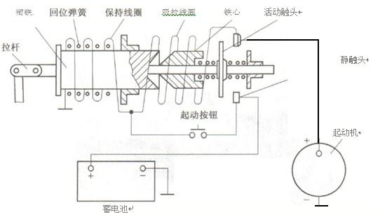 首页 汽车分类 发动机配件 发动机总成 > 3050692电磁开关3050692价格