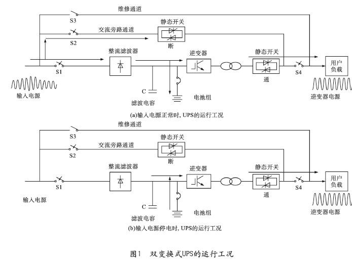 在电池供电系统中配置单体电池在线检测仪的必要性