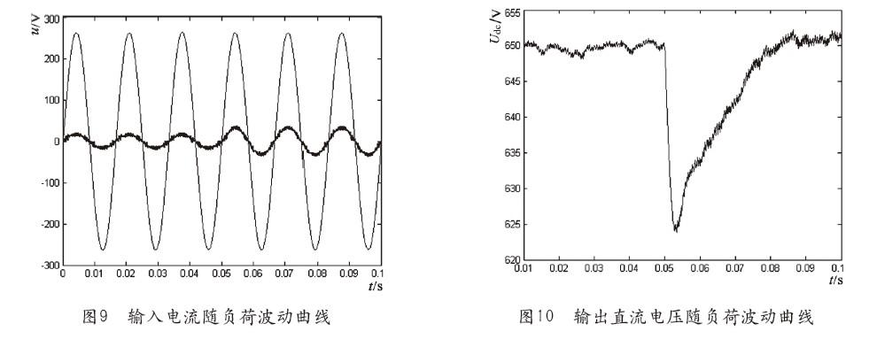 三相电压型pwm整流器空间矢量控制研究及仿真分析