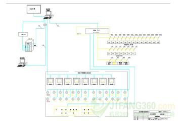 主控制回路包括一次接线图