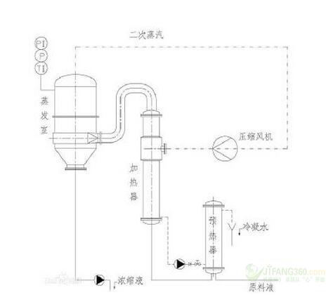 英威腾gd5000系列高压变频器在延边某纸业公司增压风机上的应用