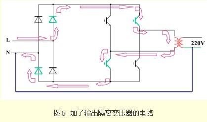 逆变器的效率为90%,即消耗100w,取五倍的功率管,即500w/50a,设短路