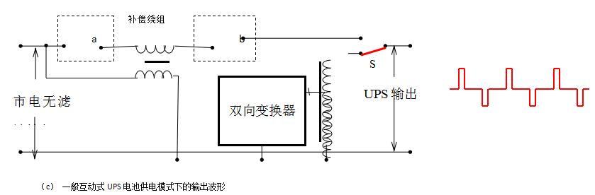 图1 互动式ups的两种电路结构
