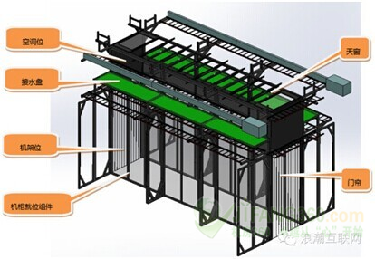 网线机柜接线模块