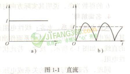 电工常用图形符号2.电气项目代号第三节常用计量单位及其换算1.