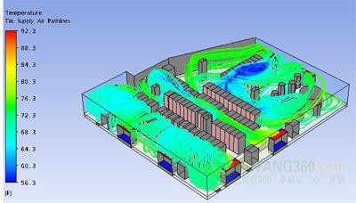 流场及温度场模拟在idc节能减排中的作用
