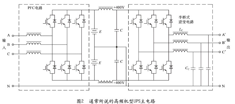 。 3 直流输出型UPS   直流输出型UPS(简称DC-UPS),这一创意的提出是由电源技术发展而形成的,目前处于推广应用阶段。   (1)结构   AC-UPS的备用能源(蓄电池)配置在逆变器的输入端,当市电中断时,蓄电池所储备的能量要经过逆变后才能供给PC机和服务器(以下简称IT设备),实际上IT设备直接需要的是直流电源(3V、5V等),电源技术工作者早就想到:把AC-UPS中的**次变换(即整流)的直流输出端挂上蓄电池,经过DC/DC变换直接送到IT设备上,从而减少了ACUPS的**次变换(即逆变
