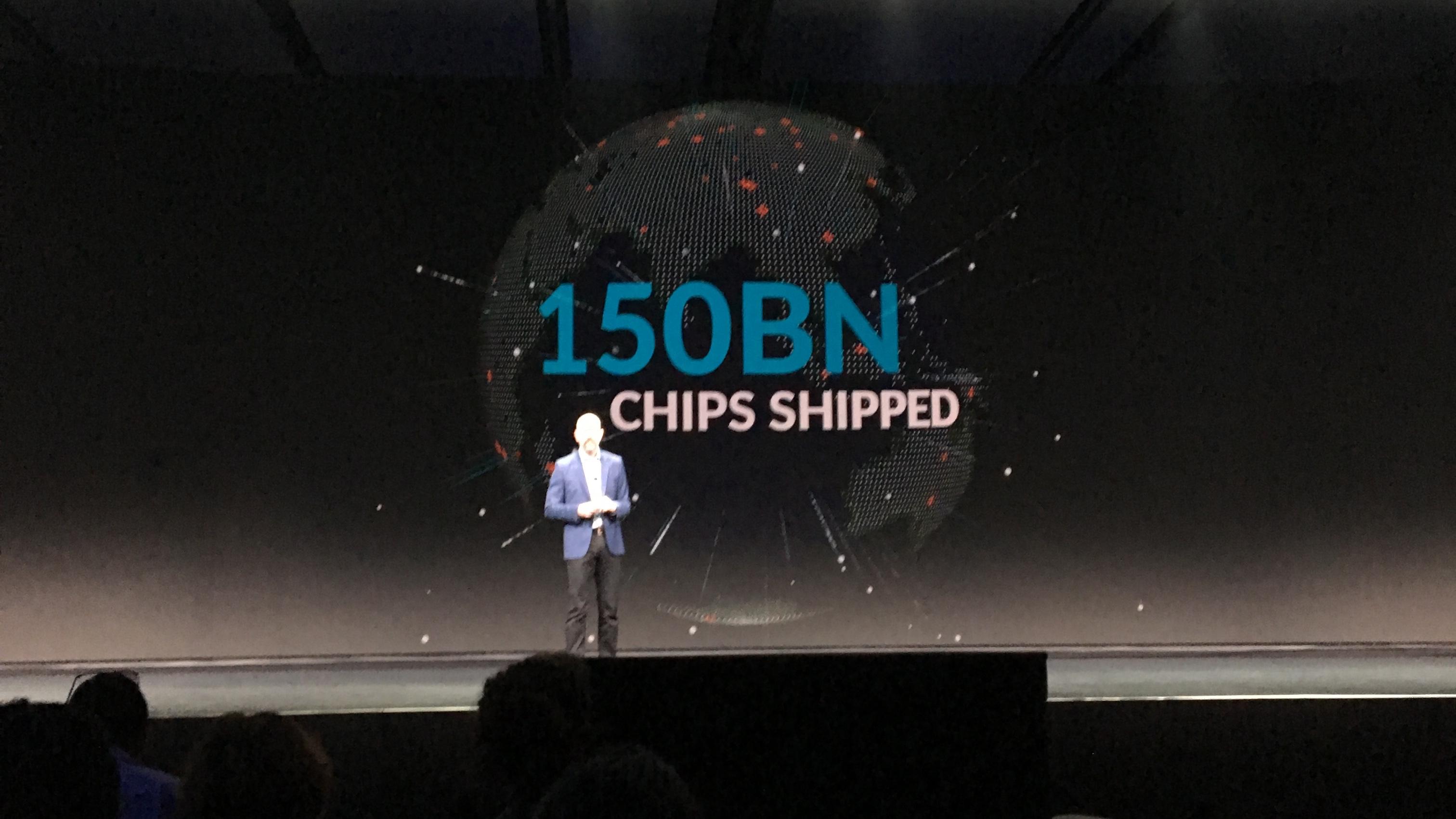 重磅!Arm 出货超过 1500 亿,杀入自定义指令散,剑指 RISC-V
